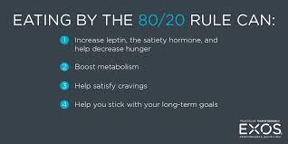 EXOS 80/20 rule exosfuel nutrition sports nutrition diet